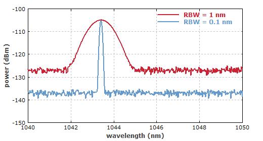 如果是被调制的微弱正弦信号,探测的电子信号功率与信号振幅的平方成